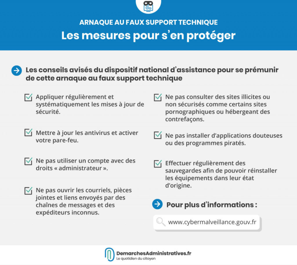 Infographie : mesures pour se protéger